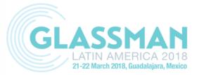 Glassman Latin America2018