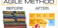 Thumbnail of agile method post